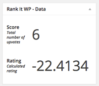 Product Hunt WordPress - Rank It WP - Content Ranking